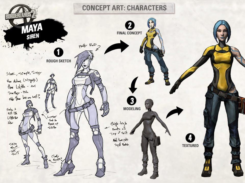 Character Design Maya : Gamebanshee games borderlands