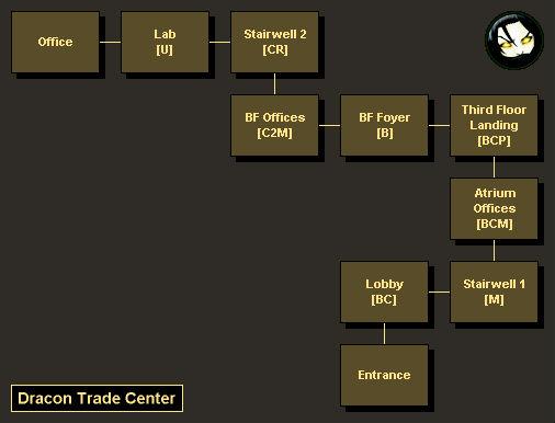 Info center message broker